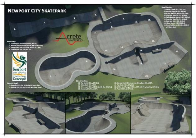 newport_city_skatepark