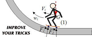 PHYSICS AND SKATING